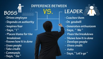 What Is Leadership For You?